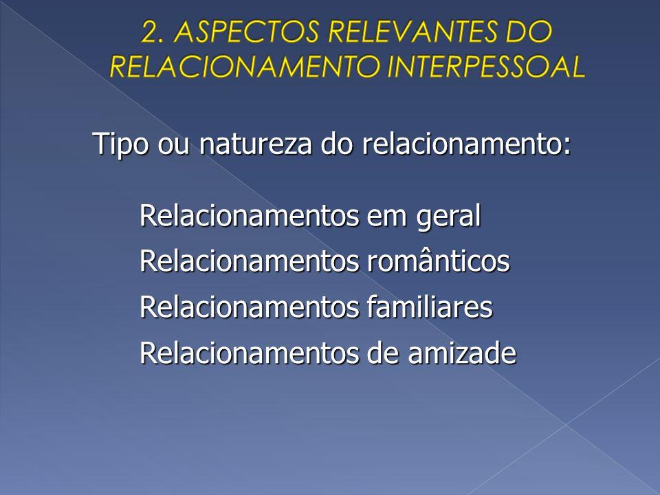 Tipo ou natureza do relacionamento: Relacionamentos em geral Relacionamentos românticos Relacionamentos familiares Relacionamentos de amizade