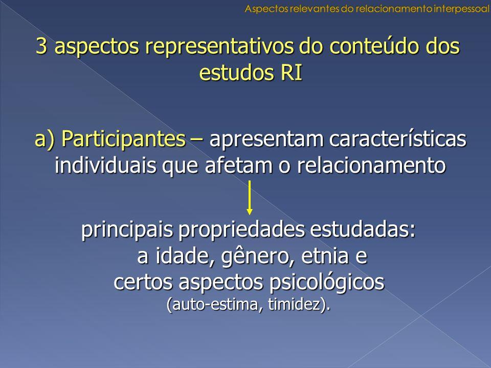 3 aspectos representativos do conteúdo dos estudos RI a) Participantes – apresentam características individuais que afetam o relacionamento principais
