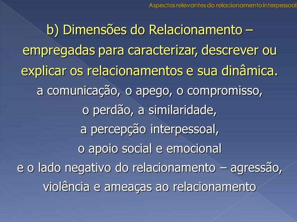 b) Dimensões do Relacionamento – empregadas para caracterizar, descrever ou explicar os relacionamentos e sua dinâmica. a comunicação, o apego, o comp