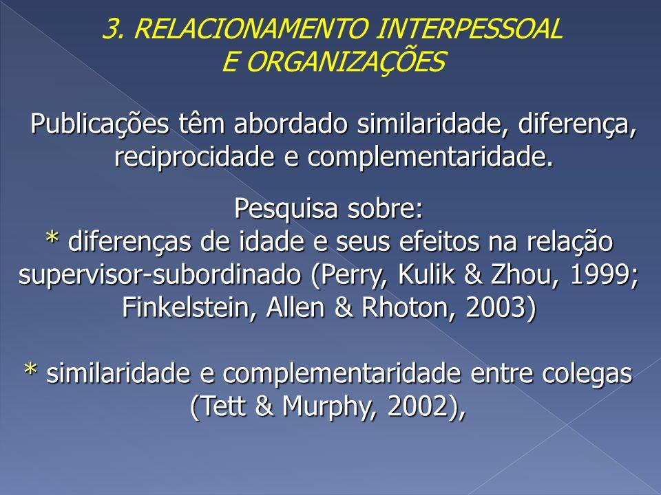 3. RELACIONAMENTO INTERPESSOAL E ORGANIZAÇÕES Publicações têm abordado similaridade, diferença, reciprocidade e complementaridade. Pesquisa sobre: * d