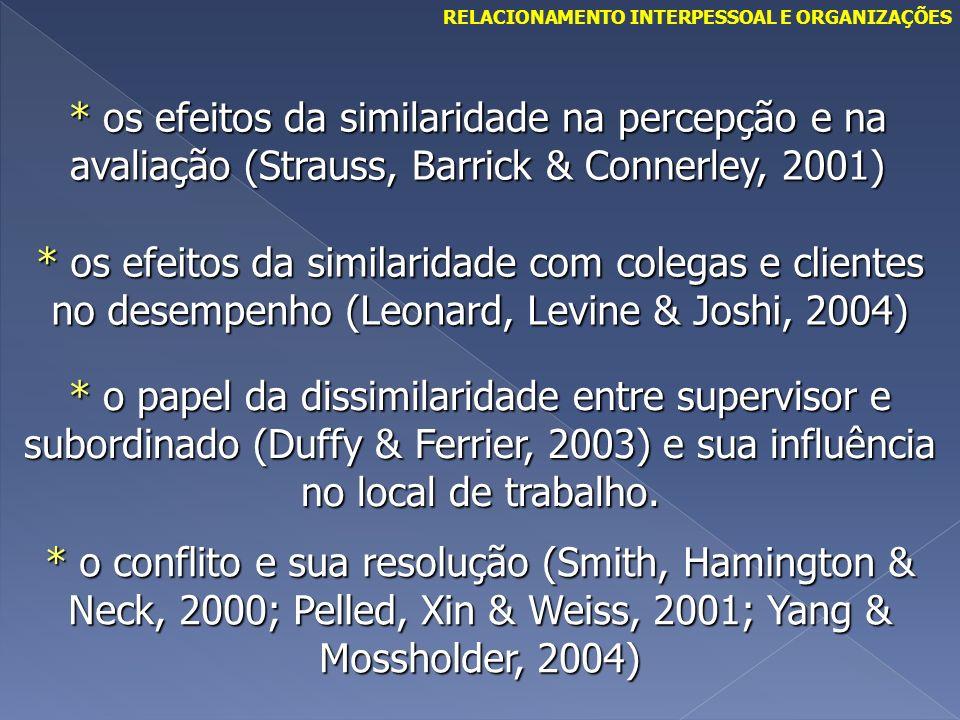 RELACIONAMENTO INTERPESSOAL E ORGANIZAÇÕES * os efeitos da similaridade na percepção e na avaliação (Strauss, Barrick & Connerley, 2001) * os efeitos