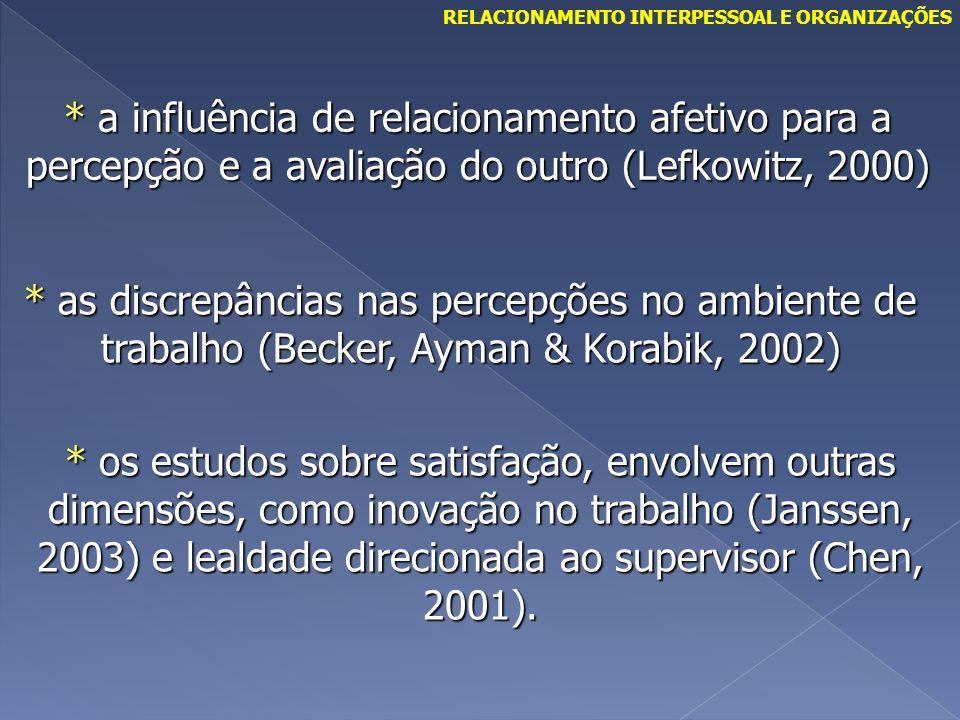 * a influência de relacionamento afetivo para a percepção e a avaliação do outro (Lefkowitz, 2000) * as discrepâncias nas percepções no ambiente de tr