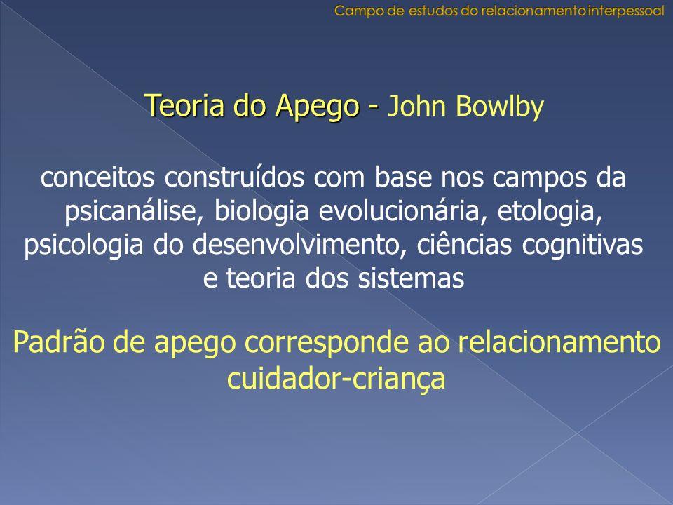 Teoria do Apego - Teoria do Apego - John Bowlby Primeira infância, o apego caracteriza-se interesse insistente em manter proximidade com uma ou algumas pessoas selecionadas tendência a usar esses indivíduos como base segura, referência para a exploração do desconhecido