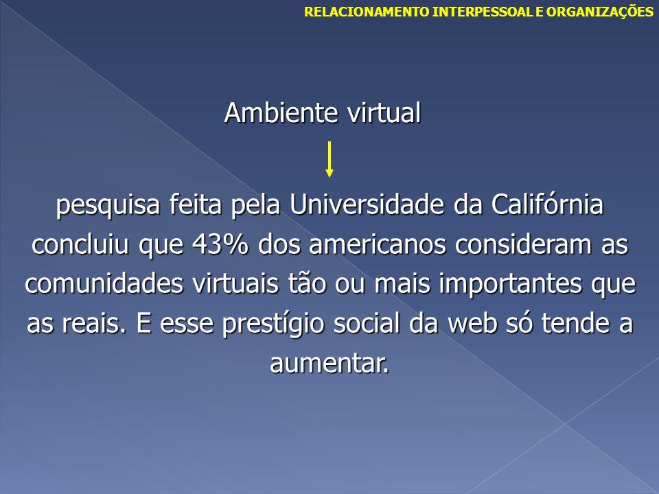 pesquisa feita pela Universidade da Califórnia concluiu que 43% dos americanos consideram as comunidades virtuais tão ou mais importantes que as reais