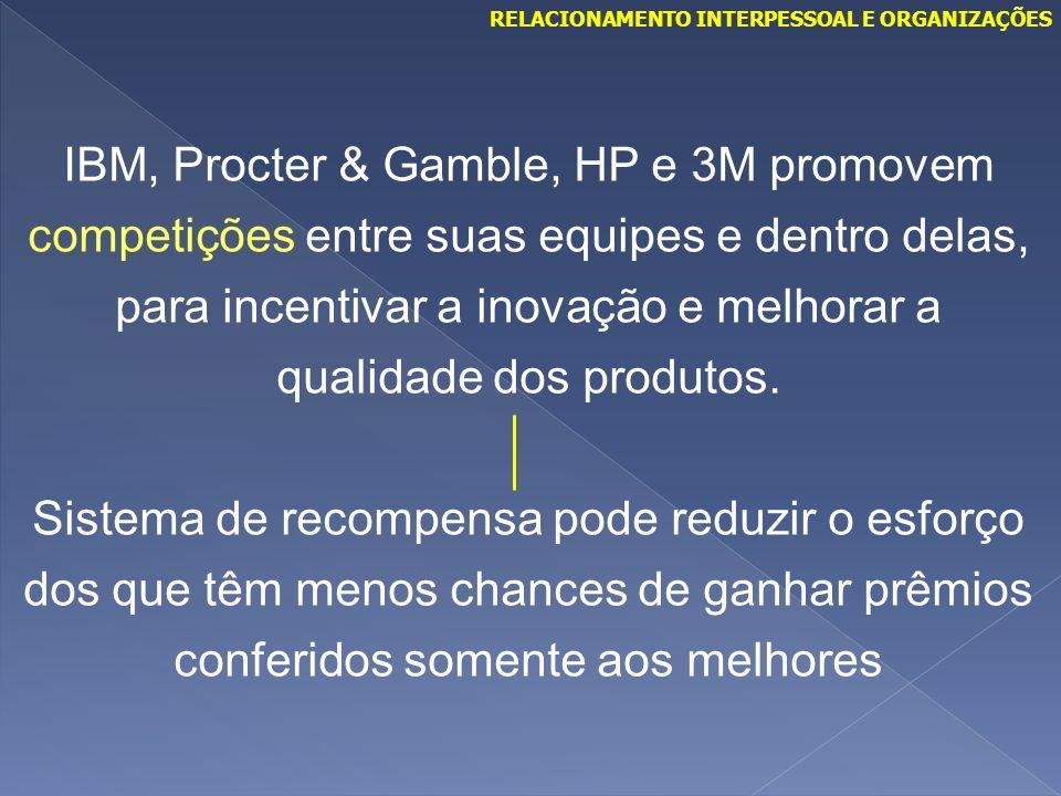 IBM, Procter & Gamble, HP e 3M promovem competições entre suas equipes e dentro delas, para incentivar a inovação e melhorar a qualidade dos produtos.