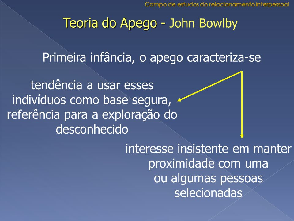 Teoria do Apego - Teoria do Apego - John Bowlby Primeira infância, o apego caracteriza-se interesse insistente em manter proximidade com uma ou alguma