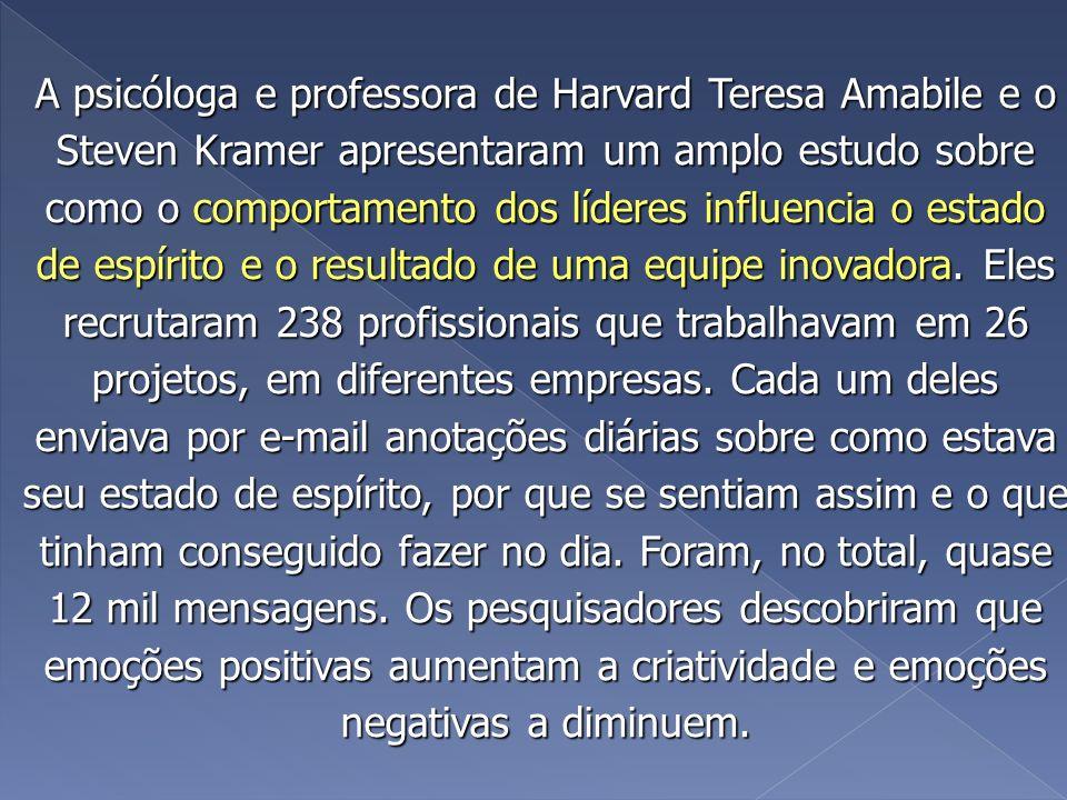 A psicóloga e professora de Harvard Teresa Amabile e o Steven Kramer apresentaram um amplo estudo sobre como o comportamento dos líderes influencia o
