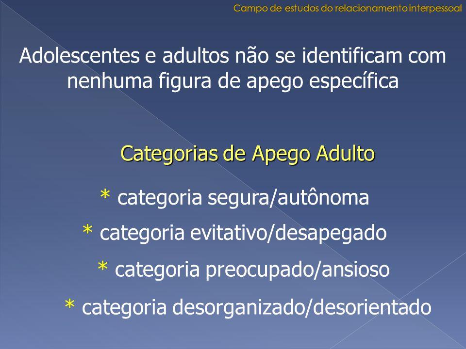 Adolescentes e adultos não se identificam com nenhuma figura de apego específica * categoria segura/autônoma * categoria evitativo/desapegado * catego