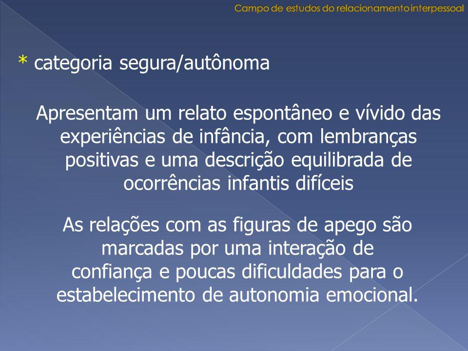 a) descrição dos fenômenos; b) a discussão de processos subjacentes; c) o reconhecimento das limitações; d) re-síntese 4 estágios para o estudo dos relacionamentos Relacionamentos são processos, há considerável sobreposição entre esses estágios