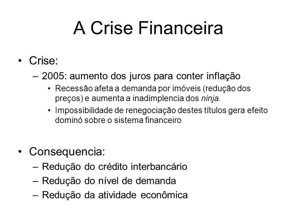 A Crise Financeira Crise: –2005: aumento dos juros para conter inflação Recessão afeta a demanda por imóveis (redução dos preços) e aumenta a inadimplencia dos ninja.