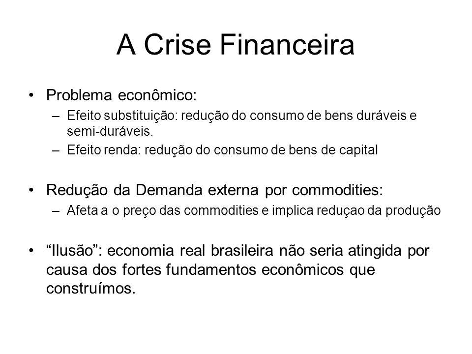 A Crise Financeira Problema econômico: –Efeito substituição: redução do consumo de bens duráveis e semi-duráveis.