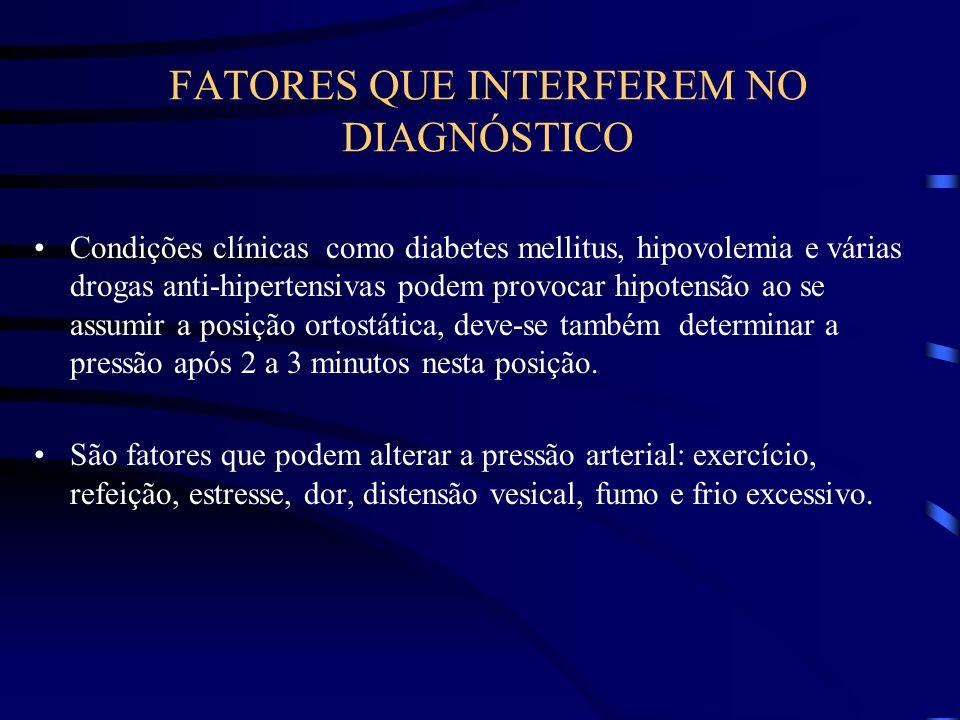 FATORES QUE INTERFEREM NO DIAGNÓSTICO Condições clínicas como diabetes mellitus, hipovolemia e várias drogas anti-hipertensivas podem provocar hipoten