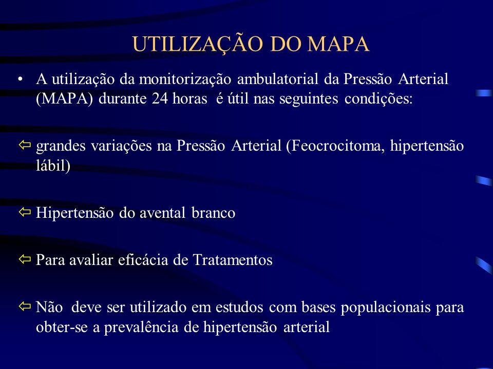 UTILIZAÇÃO DO MAPA A utilização da monitorização ambulatorial da Pressão Arterial (MAPA) durante 24 horas é útil nas seguintes condições: ïgrandes var