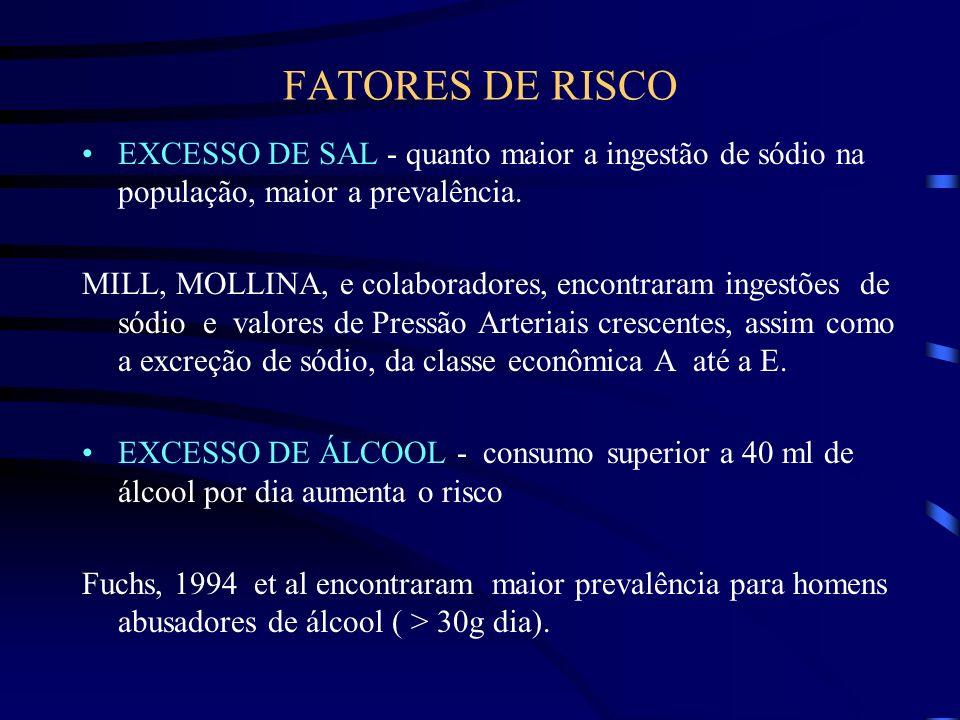 FATORES DE RISCO EXCESSO DE SAL - quanto maior a ingestão de sódio na população, maior a prevalência. MILL, MOLLINA, e colaboradores, encontraram inge