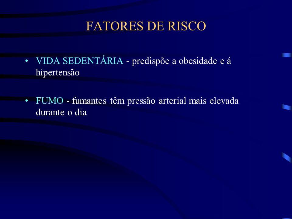 FATORES DE RISCO VIDA SEDENTÁRIA - predispõe a obesidade e á hipertensão FUMO - fumantes têm pressão arterial mais elevada durante o dia