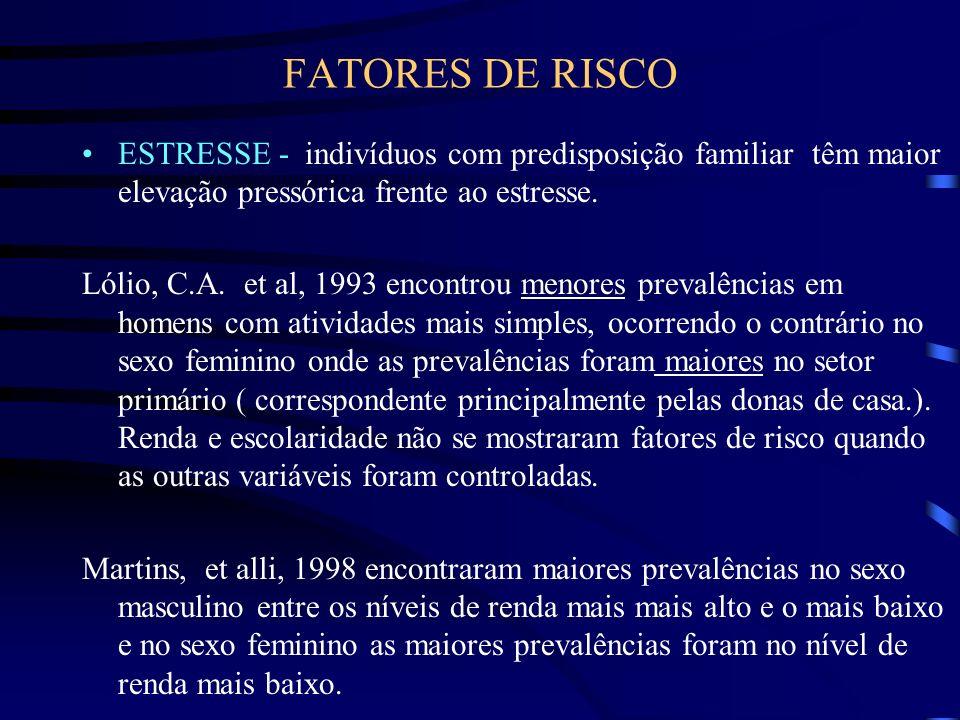 FATORES DE RISCO ESTRESSE - indivíduos com predisposição familiar têm maior elevação pressórica frente ao estresse. Lólio, C.A. et al, 1993 encontrou