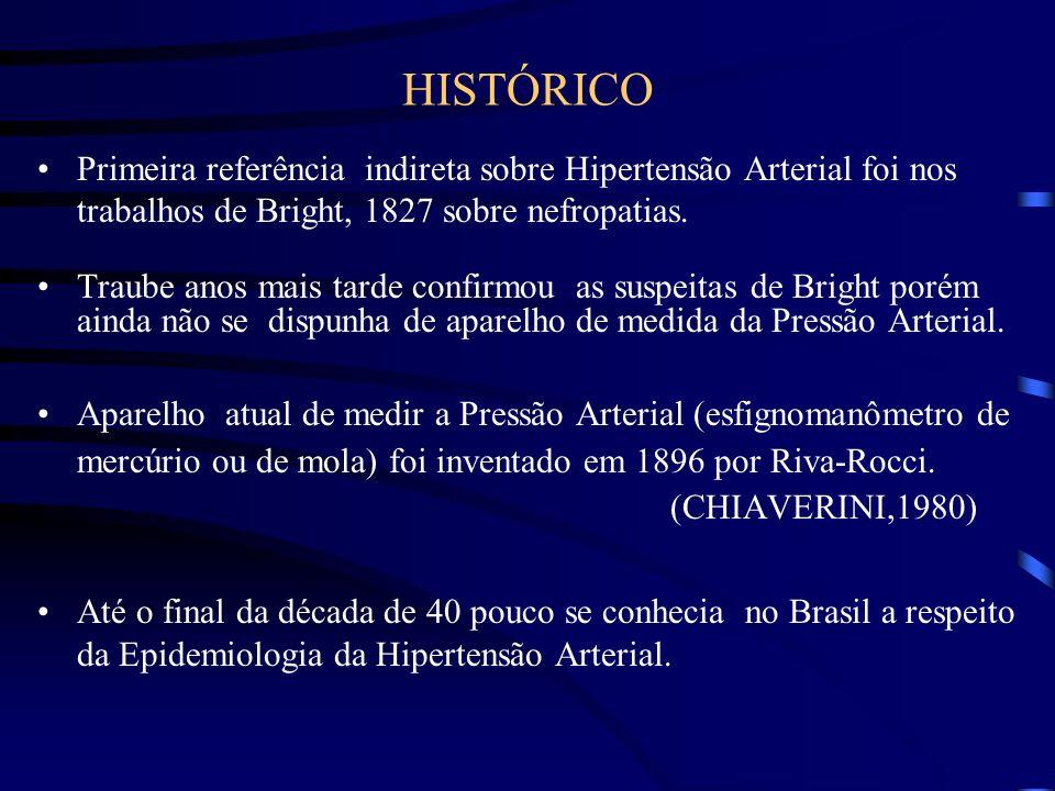 HISTÓRICO 1948, em Porto Alegre, Gonzalez realizou o primeiro estudo brasileiro sobre Pressão Arterial a nível populacional, porém não determinou a prevalência da P.A.