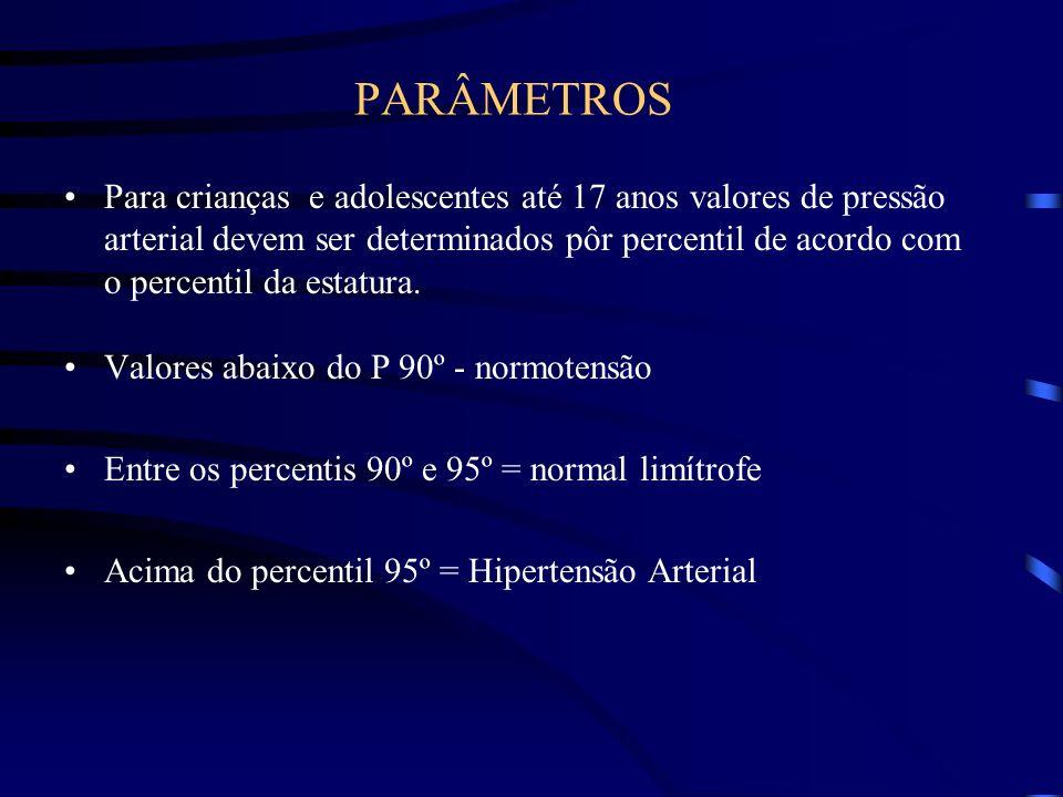 Para crianças e adolescentes até 17 anos valores de pressão arterial devem ser determinados pôr percentil de acordo com o percentil da estatura. Valor