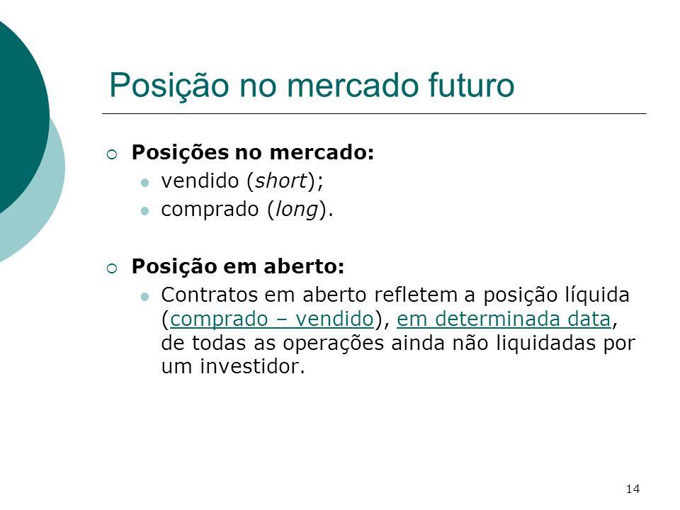 14 Posição no mercado futuro Posições no mercado: vendido (short); comprado (long). Posição em aberto: Contratos em aberto refletem a posição líquida