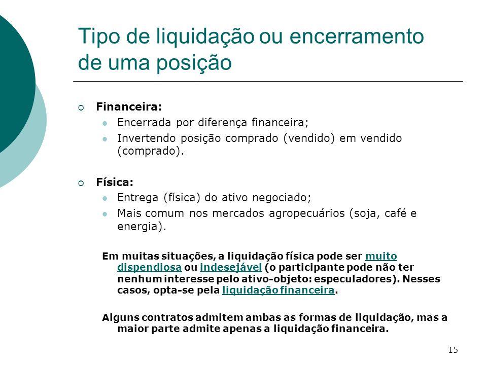 15 Tipo de liquidação ou encerramento de uma posição Financeira: Encerrada por diferença financeira; Invertendo posição comprado (vendido) em vendido