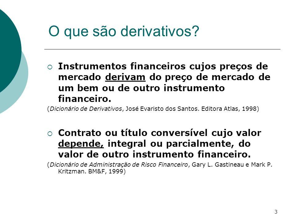 3 O que são derivativos? Instrumentos financeiros cujos preços de mercado derivam do preço de mercado de um bem ou de outro instrumento financeiro. (D