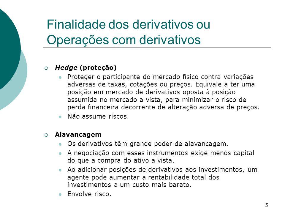 5 Finalidade dos derivativos ou Operações com derivativos Hedge (proteção) Proteger o participante do mercado físico contra variações adversas de taxa