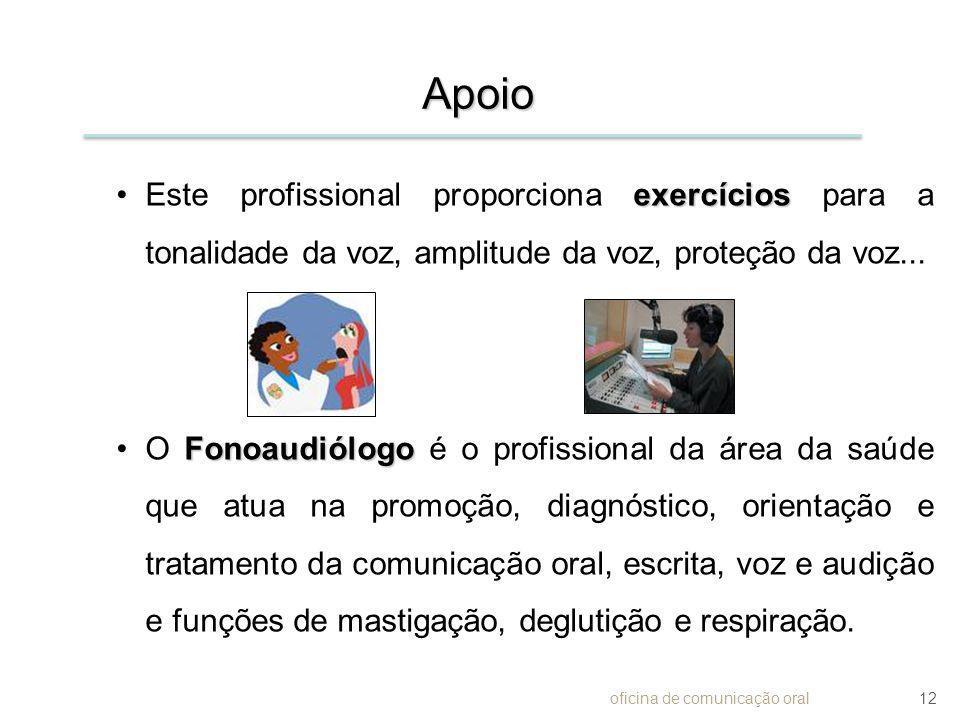 Apoio exercíciosEste profissional proporciona exercícios para a tonalidade da voz, amplitude da voz, proteção da voz... FonoaudiólogoO Fonoaudiólogo é