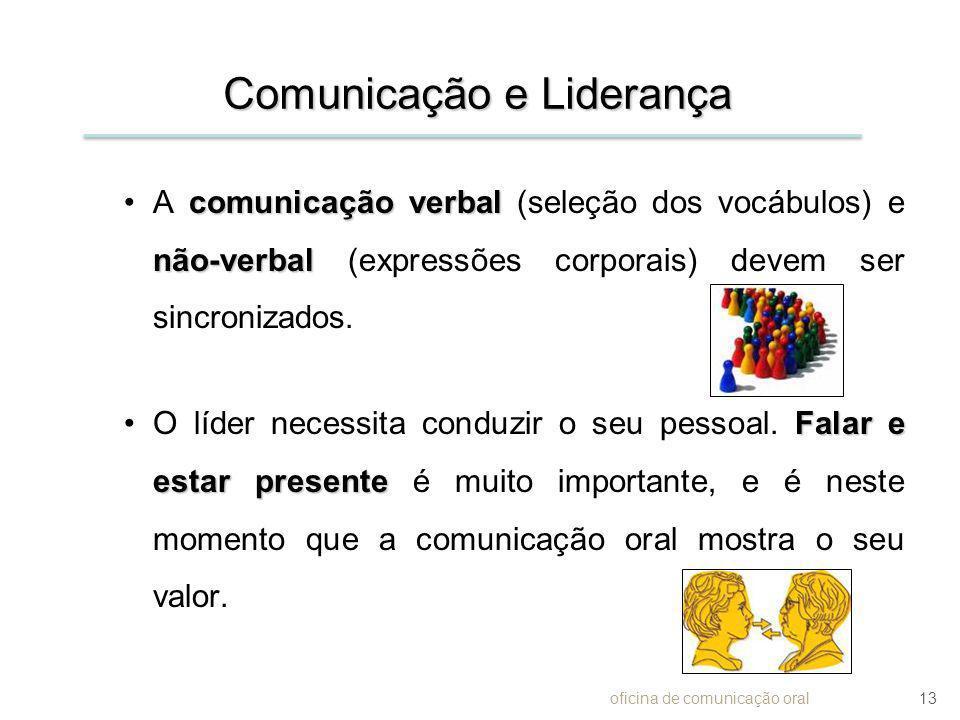 Comunicação e Liderança comunicação verbal não-verbalA comunicação verbal (seleção dos vocábulos) e não-verbal (expressões corporais) devem ser sincro