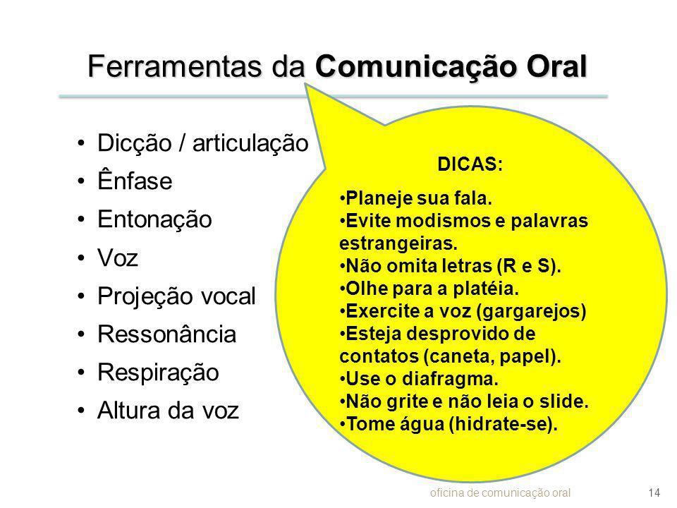 Ferramentas da Comunicação Oral Dicção / articulação Ênfase Entonação Voz Projeção vocal Ressonância Respiração Altura da voz oficina de comunicação o