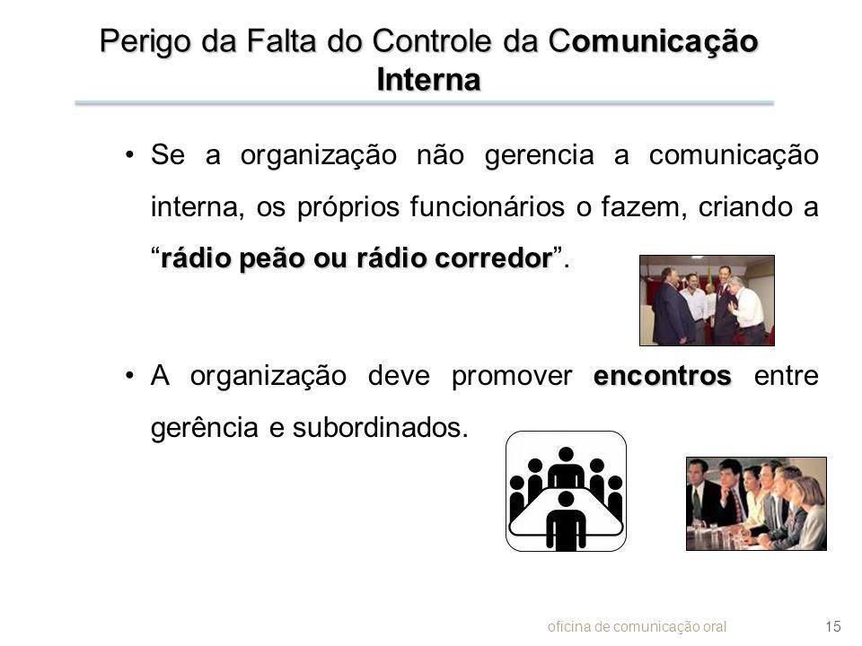 Perigo da Falta do Controle da Comunicação Interna rádio peão ou rádio corredorSe a organização não gerencia a comunicação interna, os próprios funcio