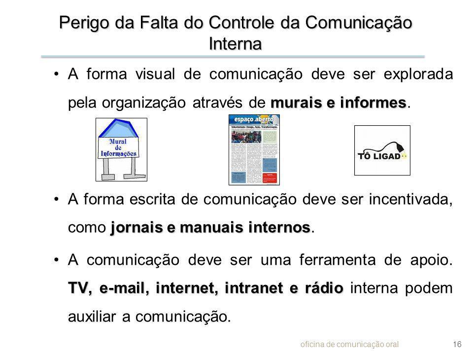 Perigo da Falta do Controle da Comunicação Interna murais e informesA forma visual de comunicação deve ser explorada pela organização através de murai