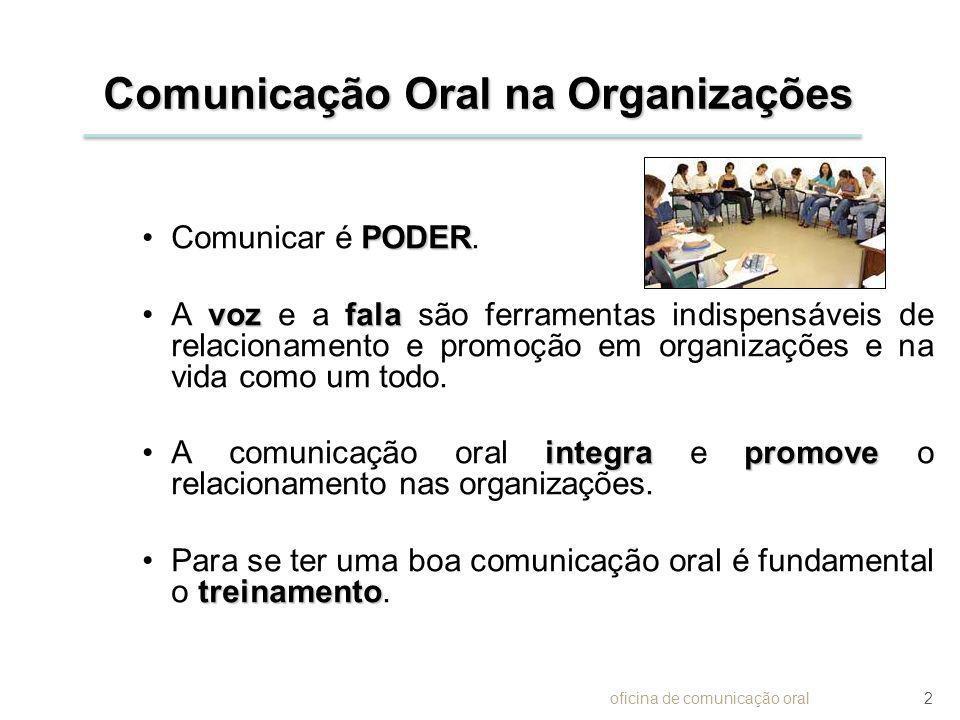 Comunicação Oral na Organizações PODERComunicar é PODER. vozfalaA voz e a fala são ferramentas indispensáveis de relacionamento e promoção em organiza