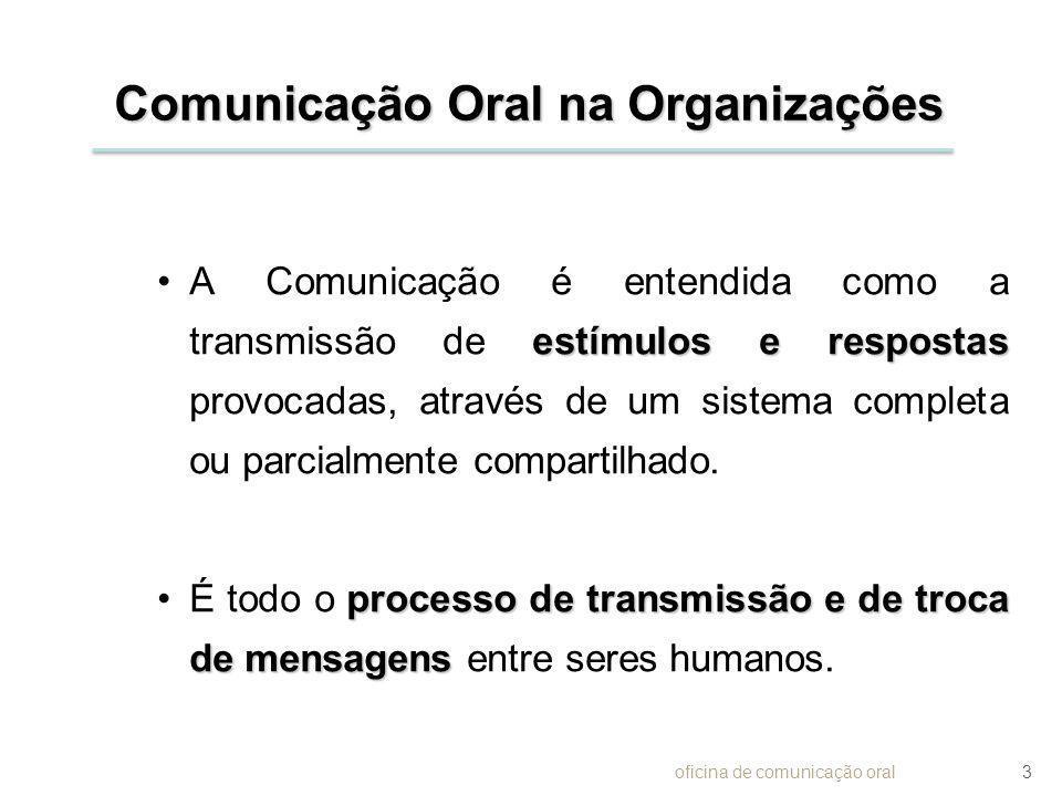 Comunicação Oral na Organizações estímulos e respostasA Comunicação é entendida como a transmissão de estímulos e respostas provocadas, através de um
