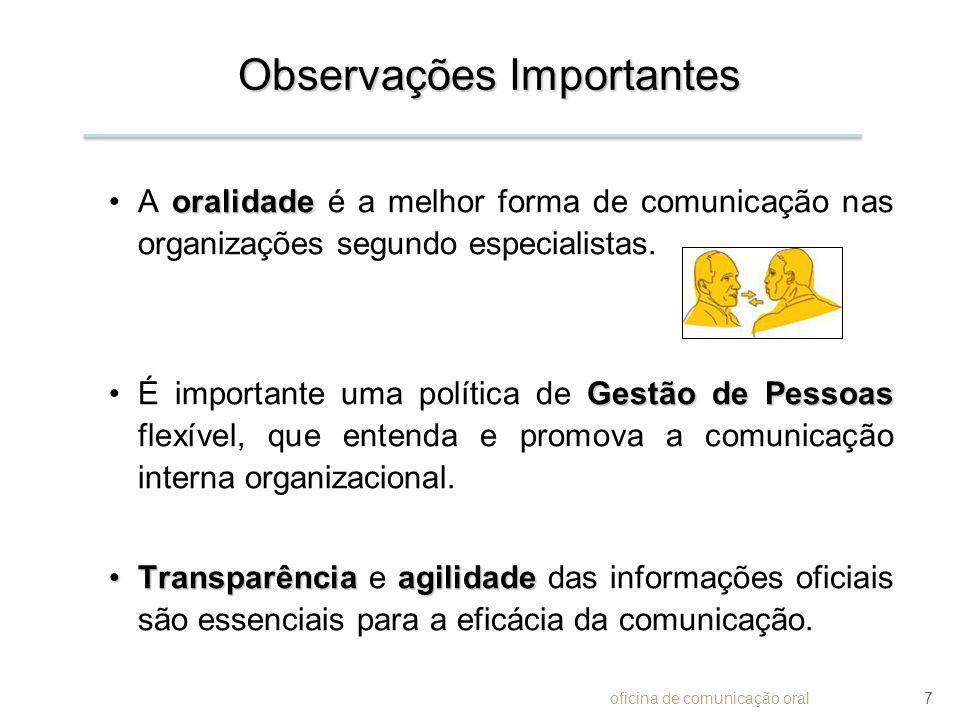 Observações Importantes oralidadeA oralidade é a melhor forma de comunicação nas organizações segundo especialistas. Gestão de PessoasÉ importante uma