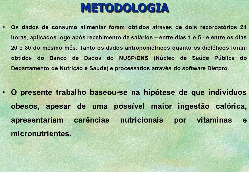 RESULTADOS E DISCUSSÕES Figura 01 – Estado Nutricional de Idosos do Sexo Feminino - Projeto de Atenção à Terceira Idade – Viçosa/MG.