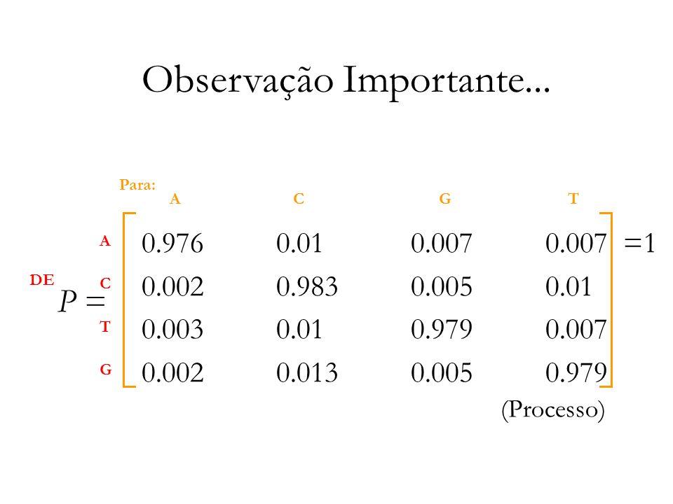 P = (Processo) 0.9760.010.0070.007 =1 0.0020.9830.0050.01 0.0030.010.9790.007 0.0020.0130.0050.979 ACGT A C T G DE Para: Observação Importante...