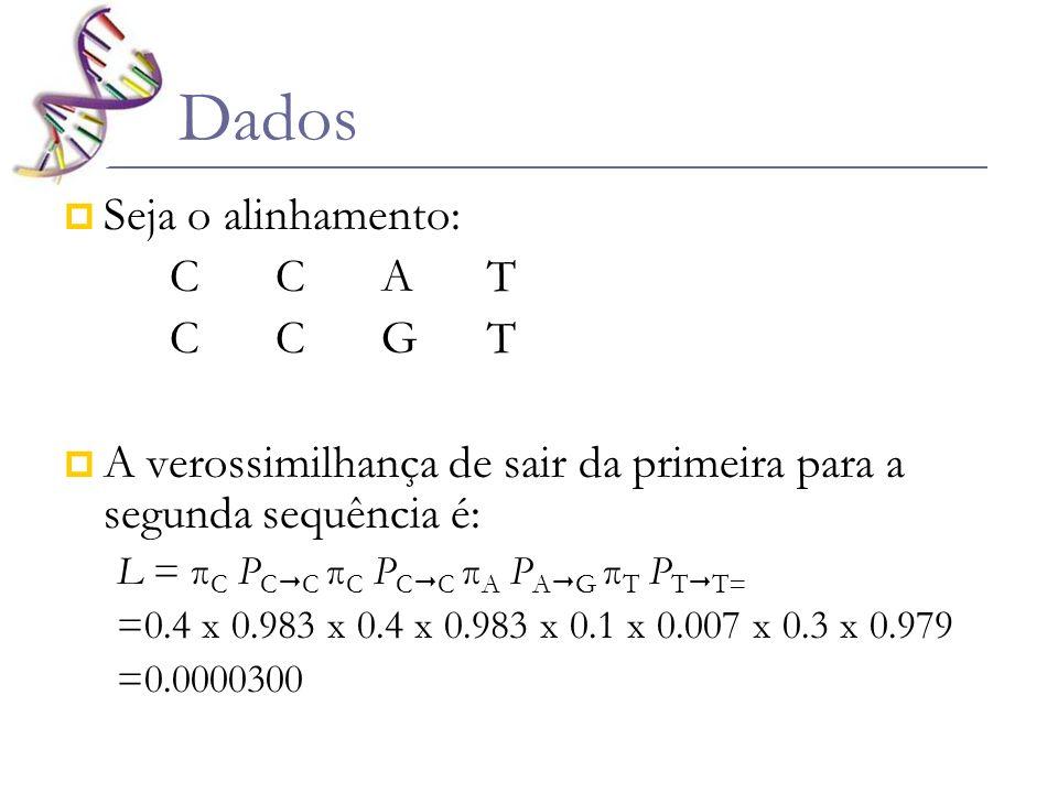 Dados Seja o alinhamento: CCAT CCGT A verossimilhança de sair da primeira para a segunda sequência é: L = π C P C C π C P C C π A P A G π T P T T= =0.