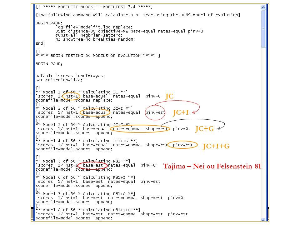 JC+I JC+G JC+I+G JC Tajima – Nei ou Felsenstein 81