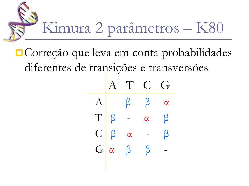 Kimura 2 parâmetros – K80 Correção que leva em conta probabilidades diferentes de transições e transversões A T C G A - β β α T β - α β C β α - β G α