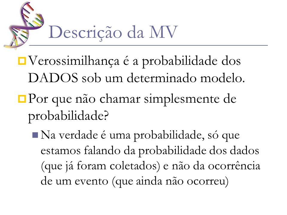 Descrição da MV Verossimilhança é a probabilidade dos DADOS sob um determinado modelo. Por que não chamar simplesmente de probabilidade? Na verdade é