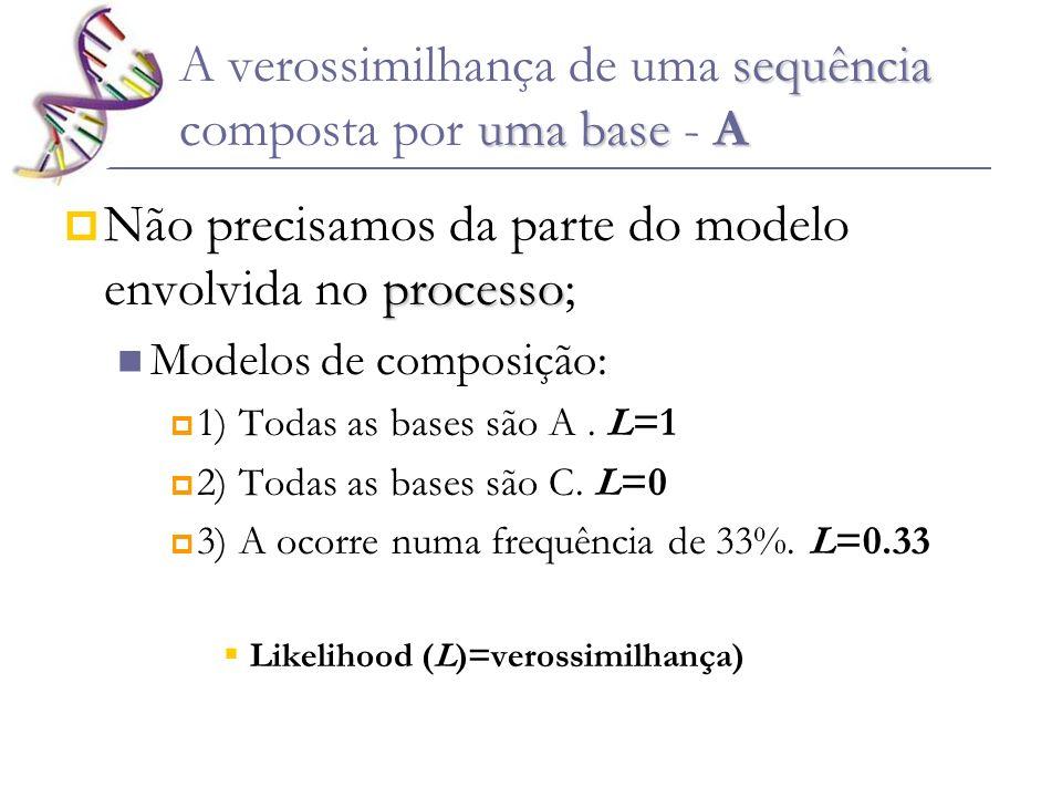 sequência uma base A A verossimilhança de uma sequência composta por uma base - A processo Não precisamos da parte do modelo envolvida no processo; Mo