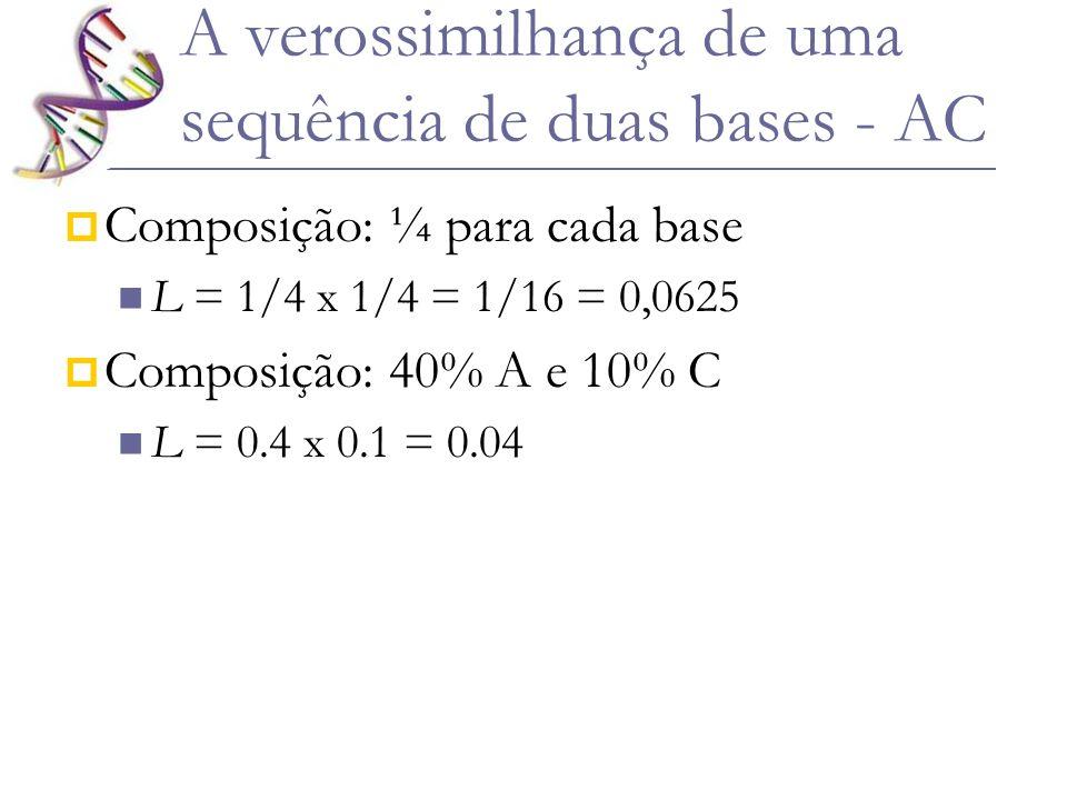 Composição: ¼ para cada base L = 1/4 x 1/4 = 1/16 = 0,0625 Composição: 40% A e 10% C L = 0.4 x 0.1 = 0.04 A verossimilhança de uma sequência de duas b