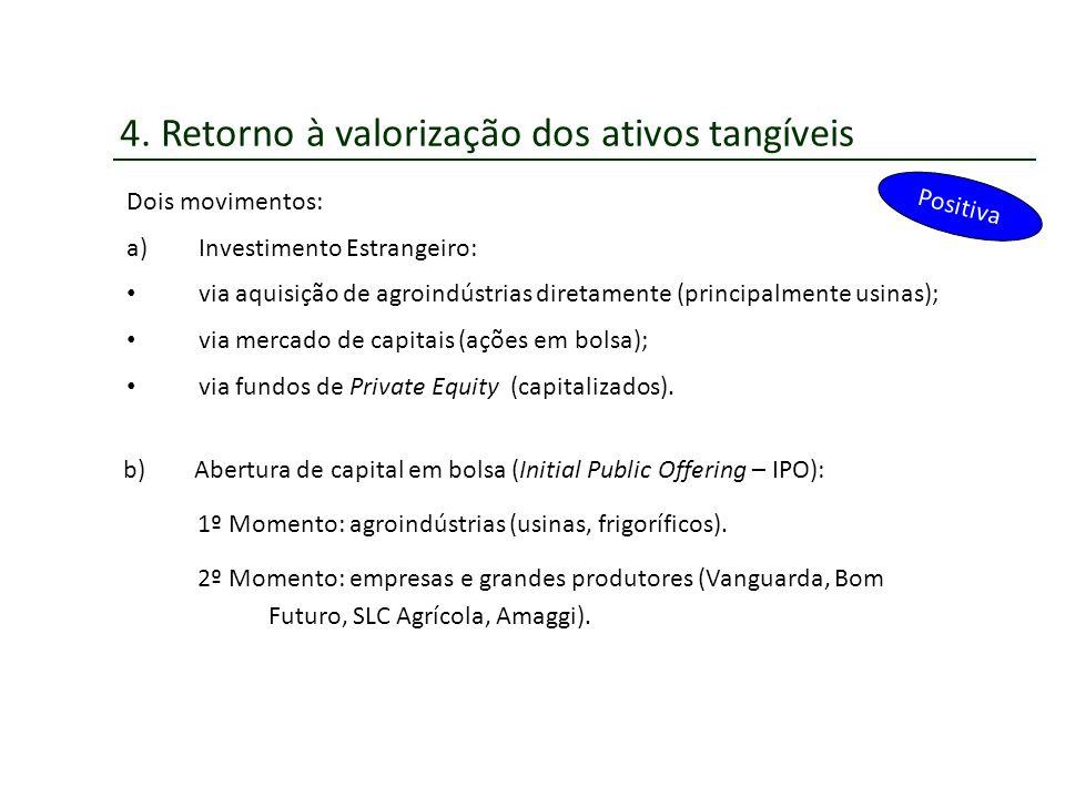 4. Retorno à valorização dos ativos tangíveis Positiva Dois movimentos: a)Investimento Estrangeiro: via aquisição de agroindústrias diretamente (princ