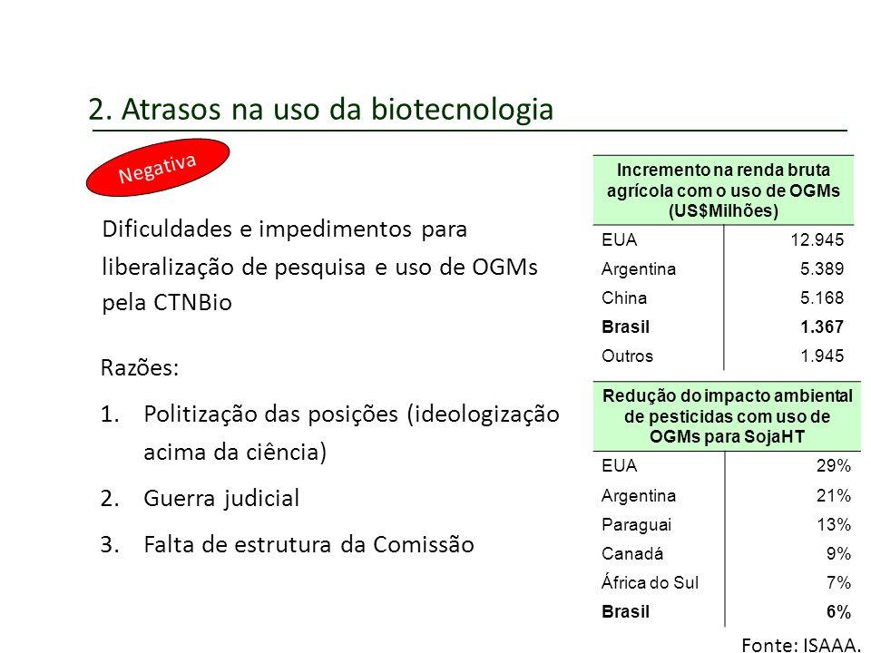 2. Atrasos na uso da biotecnologia Negativa Razões: 1.Politização das posições (ideologização acima da ciência) 2.Guerra judicial 3.Falta de estrutura