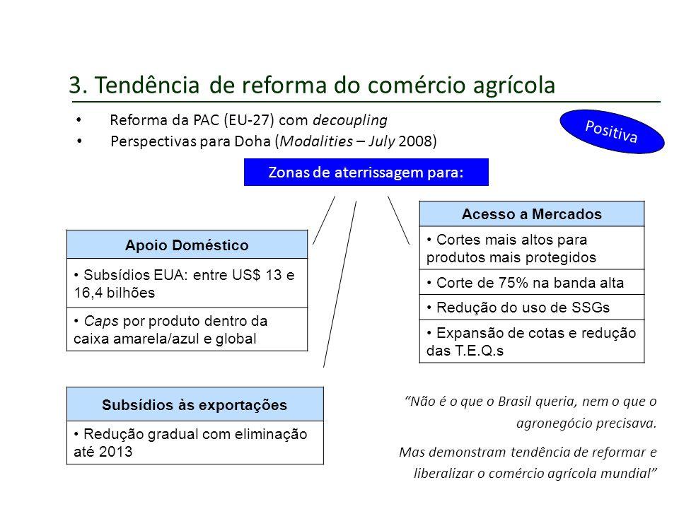 3. Tendência de reforma do comércio agrícola Positiva Perspectivas para Doha (Modalities – July 2008) Zonas de aterrissagem para: Apoio Doméstico Subs