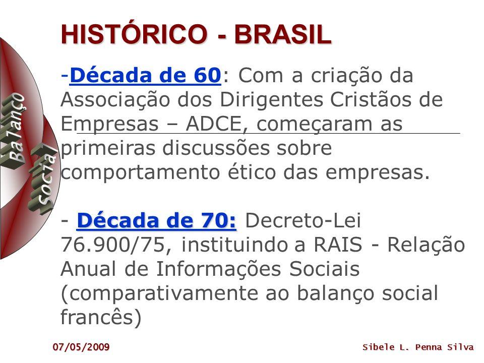 07/05/2009 Sibele L. Penna Silva HISTÓRICO - BRASIL Década de 70: -Década de 60: Com a criação da Associação dos Dirigentes Cristãos de Empresas – ADC