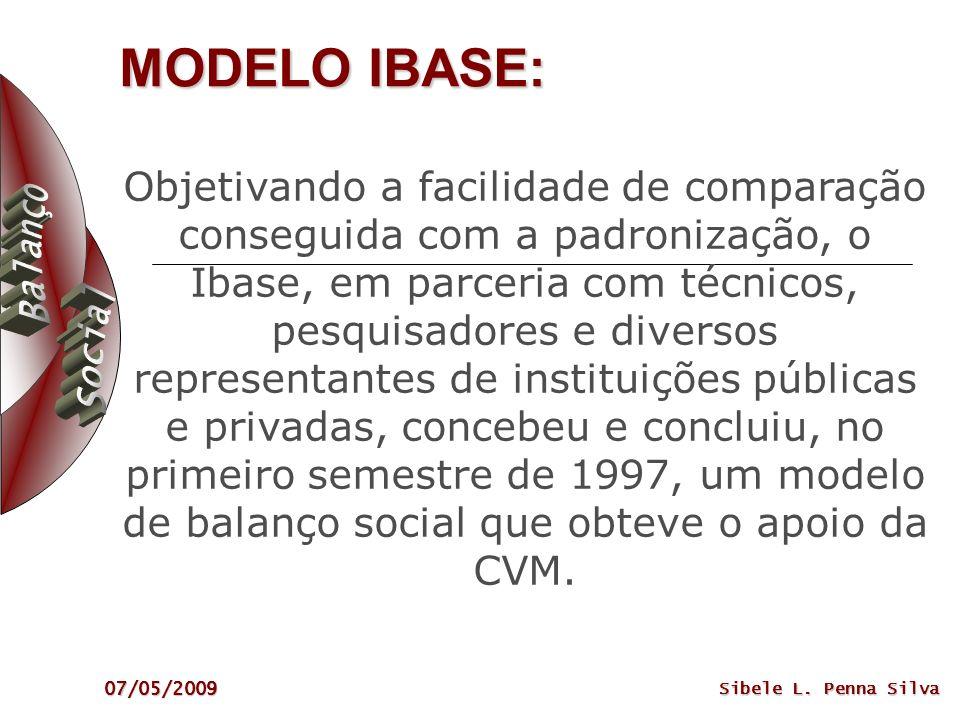 07/05/2009 Sibele L. Penna Silva MODELO IBASE: Objetivando a facilidade de comparação conseguida com a padronização, o Ibase, em parceria com técnicos