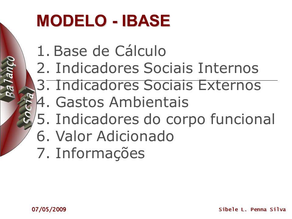 07/05/2009 Sibele L. Penna Silva MODELO - IBASE 1. Base de Cálculo 2. Indicadores Sociais Internos 3. Indicadores Sociais Externos 4. Gastos Ambientai
