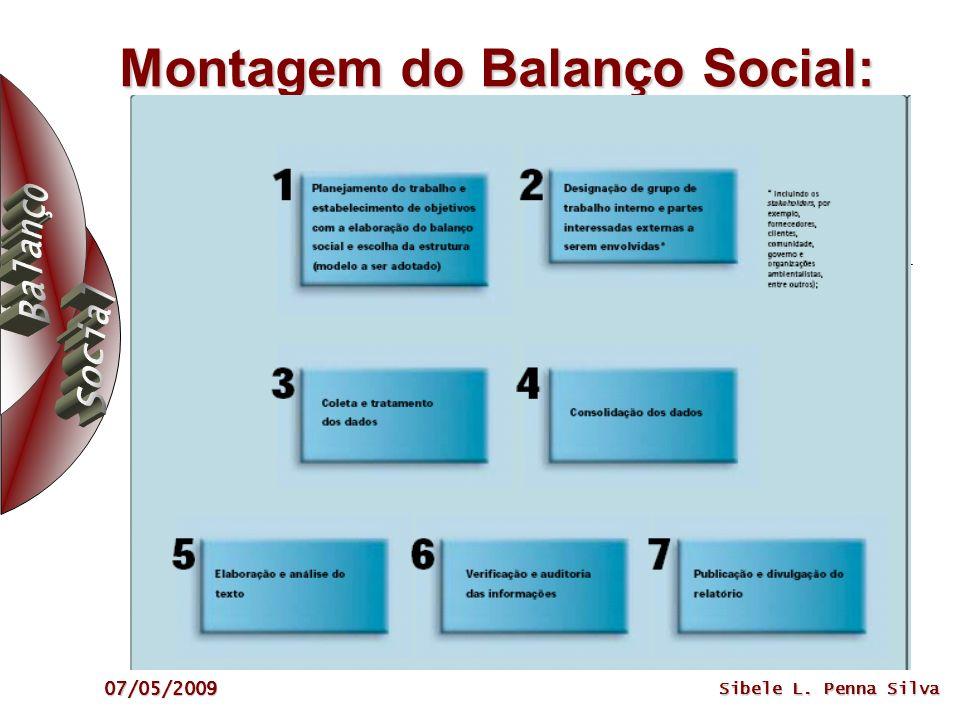 07/05/2009 Sibele L. Penna Silva Montagem do Balanço Social: