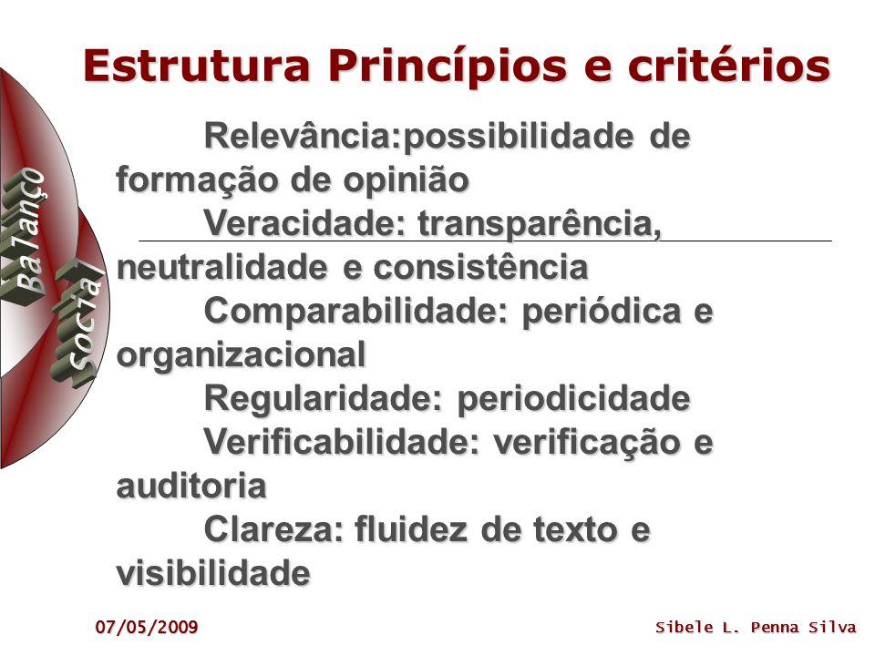 07/05/2009 Sibele L. Penna Silva Estrutura Princípios e critérios Relevância:possibilidade de formação de opinião Veracidade: transparência, neutralid